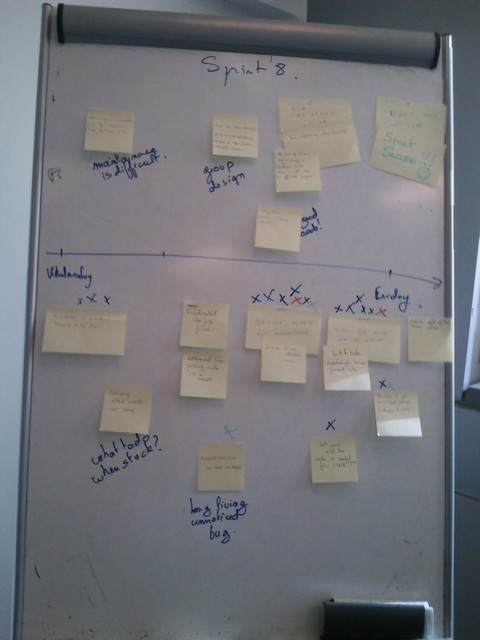 Photo of the flipchart with gathered insights