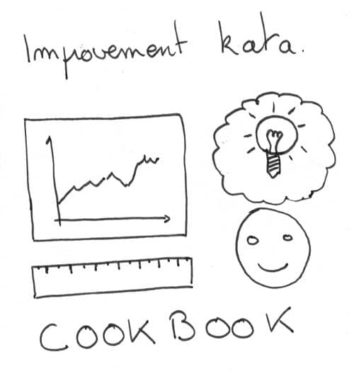 Illustration of the improvement kata cookbook