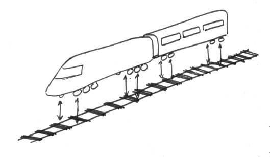 Drawing of a train being detached from its rails