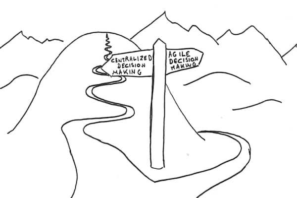 A sign post with 2 directions : a convoluted 'centralized decision making' road, and a simpler 'agile decision making' road