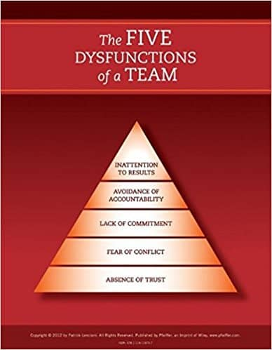 Pyramid of the 5 dysfunctions of a team book""