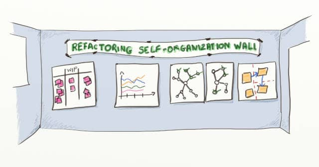 Drawing of a wall with some refactoring self-organization posters. Collaboration and organization are key to succeed to use incremental software development for large scale refactorings.