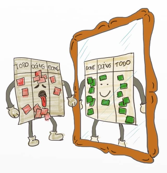 Drawing of a stressed Kanban board looking itself in the mirror and seeing inverted columns and a happy face. Inverting the Kanban Board Setup might be a very simple way to keep WIP under control