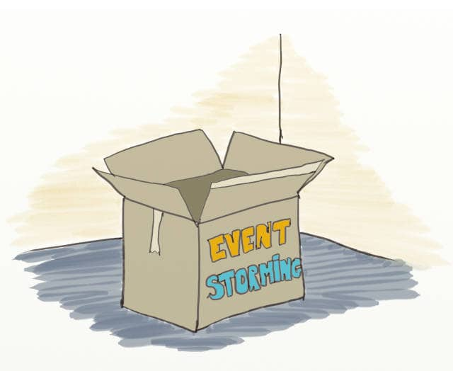 An cardboard box written 'Event Storming'. It's opened in an empty room in preparation of a DDD Event Storming
