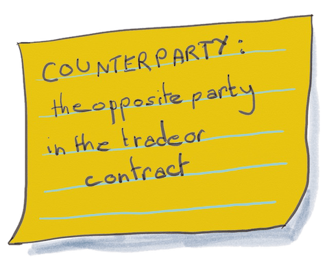 "Drawing of a Domain Definition Yellow Post-It written ""Counterparty..."". DDD Event Storming is great at building up the Ubiquitous Language"