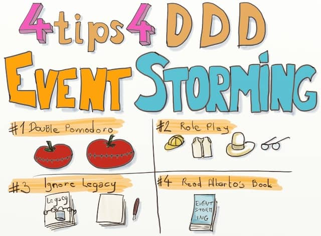 Sketchnote of the 4 tips to make DDD Big Picture Event Storming Successful. #1 Double Pomodoro. #2 Role Play. #3 Ignore Legacy. #4 Read Alberto's Book