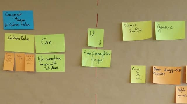A close-up photo of a relationship between 2 bounded contexts, where we marked one as upstream and the other downstream. This is the kind of Rough Design Up Front you can get with Event Storming and DDD