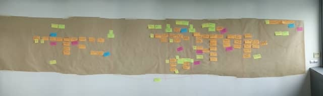 Photo of the Event Storming design board after attendees have chosen the DDD Domain relationships in the College Dropout Startup scenario