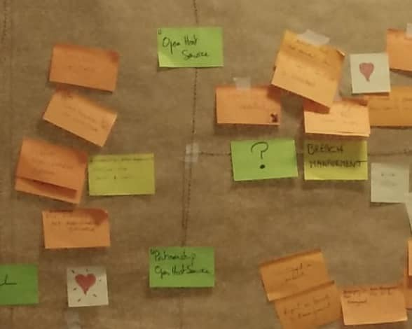 Close photo of DDD domain relationships signaled on the Event Storming design board with green post-its