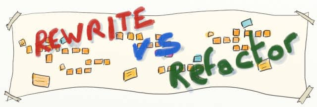 Drawing of an Event Storming design board written 'Rewrite vs Refactor' in large letters on top of it.