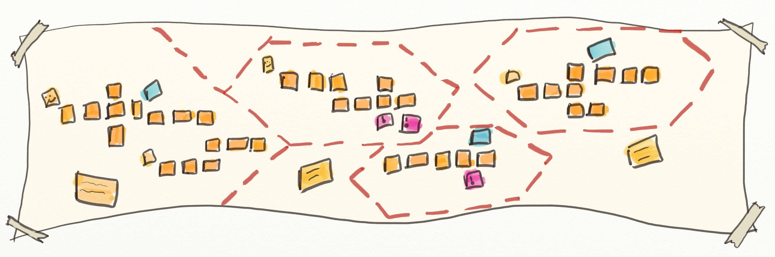 Drawing of an Event Storming design board with hexagons, representing (micro)services drawn on. Event Storming and DDD are great to collaboratively identify service boundaries and prototype NFRs