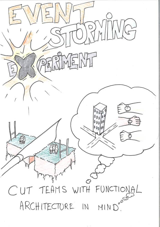 Poster introducing an Event Storming and DDD workshop intended to re-organize teams.