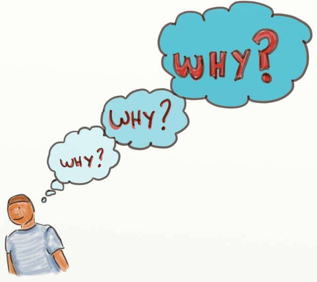 Drawing of someone wondering 'why' 3 times. Understanding the why of features is key to being an effective programmer