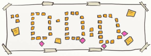 Drawing of an event storming board with post-its forming DDD. Event Storming is a great way to introduce Domain Driven Design without naming it.