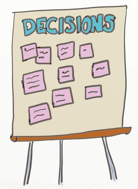 Drawing of a flipchart used to collect decisions during a session of Event Storming. Event Storming is a key opportunity to take some decisions fast.