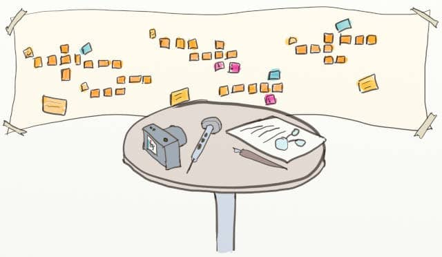 A drawing of a microphone, a camera and a notepad in front of an Event Storming Design Board. How to capture the outputs of an Event Storming board is a recurring question