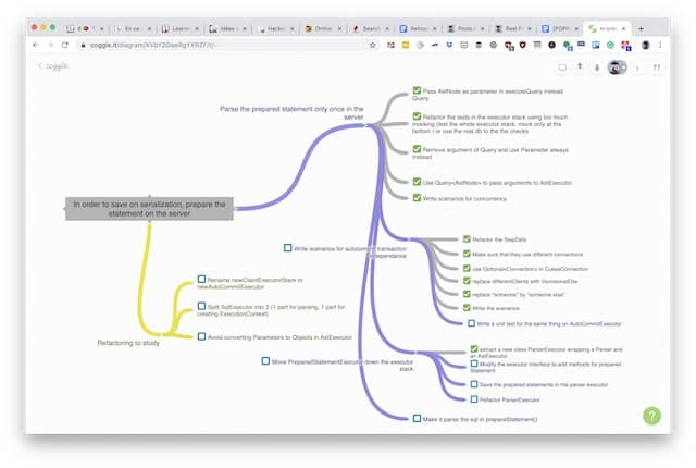 Sample detailed TO DO mind map in an online mind map editor. Maintaining a mind map for programming makes everyone in the mob see where we stand
