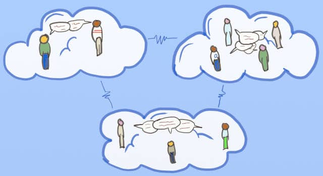 Drawing of groups of people discussing on different clouds