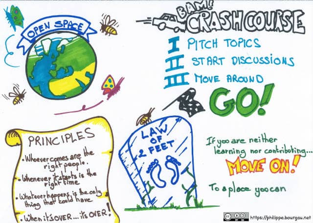 Sketchnote of the principles of an Open-Space Technology Un-Conference