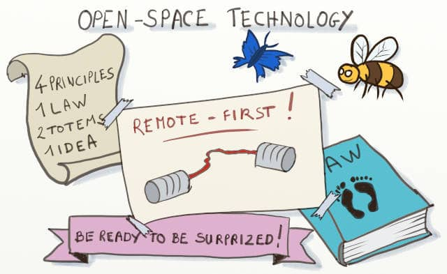 Sketchnote about Open-Space Technology Un-Conference with a large sticker written Remote-First