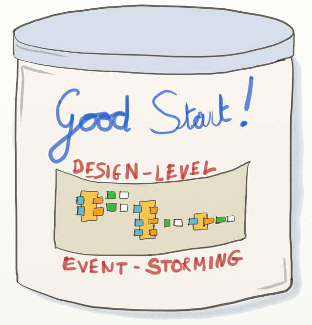 Drawing of a can of 'Good Start' about Design-Level Event Storming