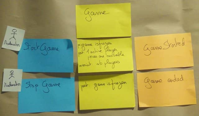Photo of the 'Game' Aggregate materialized by a yellow post-it on top of the business rules post-its for 'Start Game' and 'End Game' commands