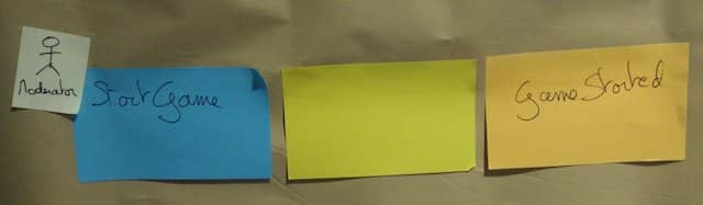 Photo of a blank Business-Rule yellow post-it between the 'Start game' command to the left and the 'Game Started' domain event to the right