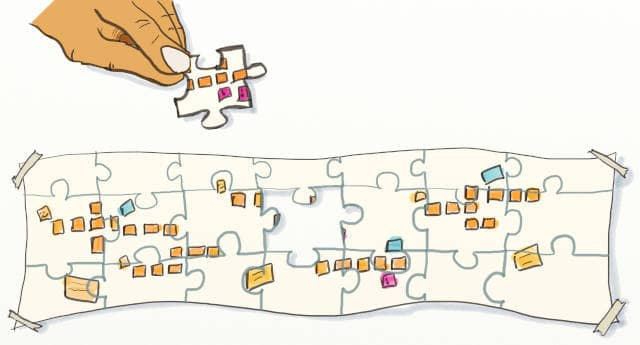 Drawing of an event storming board jigsaw with one piece left to place. This represents the final step to finishing a Design-Level Event Storming