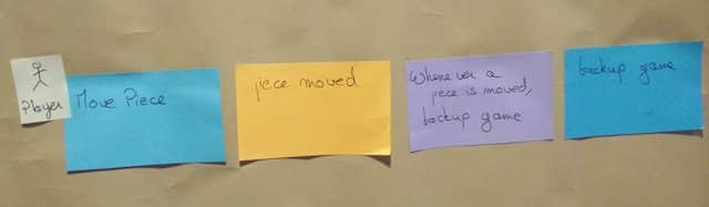 Photo of a policy 'Whenever a piece is moved, backup game' on a lilac post-it between the 'Piece moved' domain event and the 'Backup Game' command