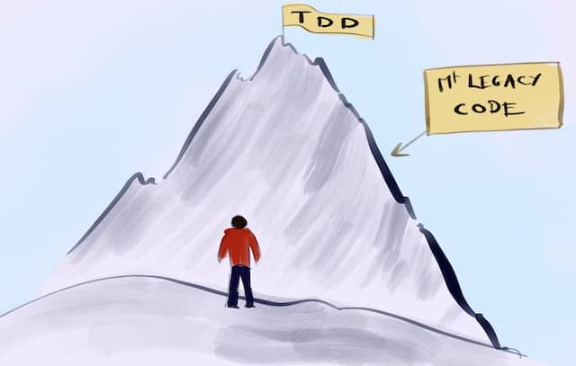 Drawing of an alpinist in front of an insurmountable mountain 'Mt Legacy Code' with a flag 'TDD' at the top