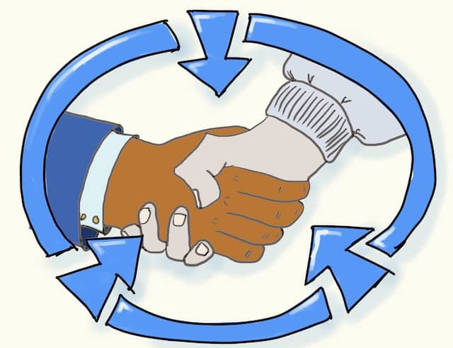 Drawing of a circle with inbound arrows around a hand shake in the middle. Selling your technical coaching services internally is a very special challenge