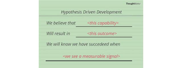 Template card titled Hypothesis Driven Development, with the text: We believe that <this capability> Will result in <this outcome> We will know we have succeeded when <we see a measurable signal>